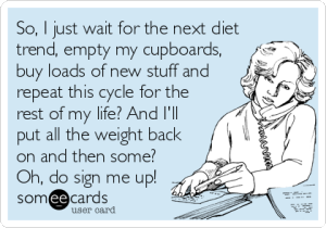 Dieting trends